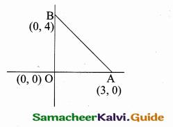 Samacheer Kalvi 10th Maths Guide Chapter 5 Coordinate Geometry Additional Questions 12