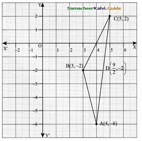 Samacheer Kalvi 10th Maths Guide Chapter 5 Coordinate Geometry Additional Questions 26