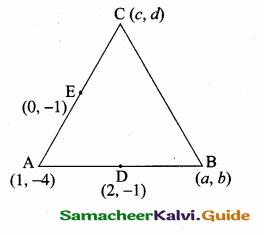 Samacheer Kalvi 10th Maths Guide Chapter 5 Coordinate Geometry Additional Questions 28