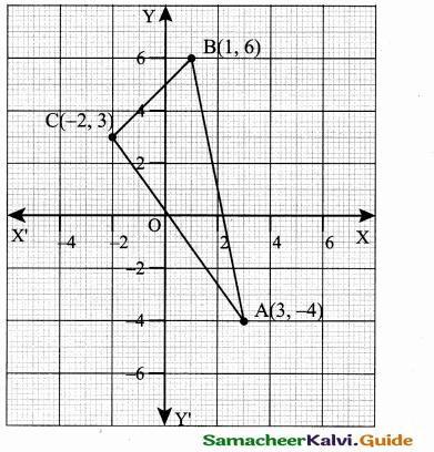 Samacheer Kalvi 10th Maths Guide Chapter 5 Coordinate Geometry Additional Questions 7