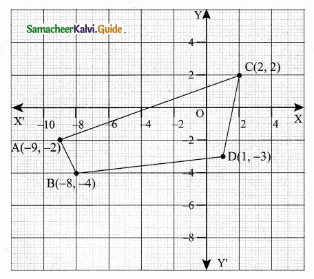 Samacheer Kalvi 10th Maths Guide Chapter 5 Coordinate Geometry Ex 5.1 13