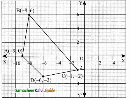 Samacheer Kalvi 10th Maths Guide Chapter 5 Coordinate Geometry Ex 5.1 16