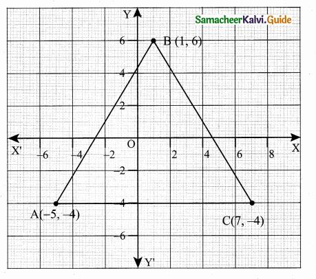 Samacheer Kalvi 10th Maths Guide Chapter 5 Coordinate Geometry Ex 5.1 37