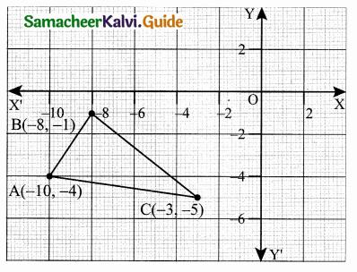 Samacheer Kalvi 10th Maths Guide Chapter 5 Coordinate Geometry Ex 5.1 4
