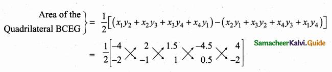 Samacheer Kalvi 10th Maths Guide Chapter 5 Coordinate Geometry Ex 5.1 42