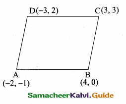Samacheer Kalvi 10th Maths Guide Chapter 5 Coordinate Geometry Unit Exercise 5 12
