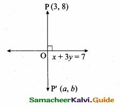 Samacheer Kalvi 10th Maths Guide Chapter 5 Coordinate Geometry Unit Exercise 5 13