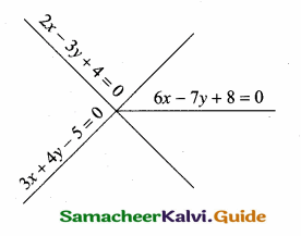 Samacheer Kalvi 10th Maths Guide Chapter 5 Coordinate Geometry Unit Exercise 5 17