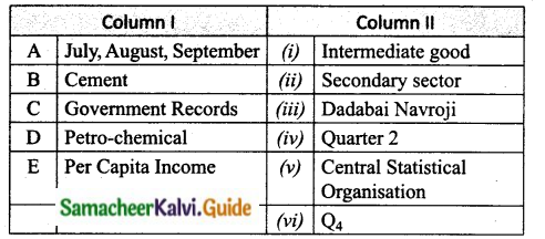 Samacheer Kalvi 10th Social Science Guide Economics Chapter 1 Gross Domestic Product and its Growth an Introduction 6