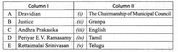 Samacheer Kalvi 10th Social Science Guide History Chapter 10 Social Transformation in Tamil Nadu 5