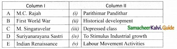 Samacheer Kalvi 10th Social Science Guide History Chapter 10 Social Transformation in Tamil Nadu 6
