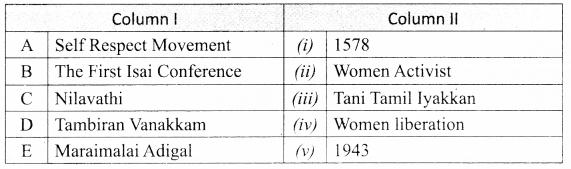 Samacheer Kalvi 10th Social Science Guide History Chapter 10 Social Transformation in Tamil Nadu 8