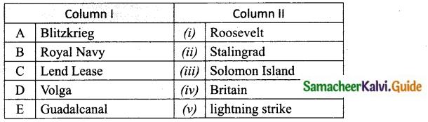 Samacheer Kalvi 10th Social Science Guide History Chapter 3 World War II 1