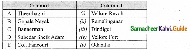 Samacheer Kalvi 10th Social Science Guide History Chapter 6 Early Revolts against British Rule in Tamil Nadu 1