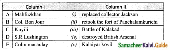 Samacheer Kalvi 10th Social Science Guide History Chapter 6 Early Revolts against British Rule in Tamil Nadu 2