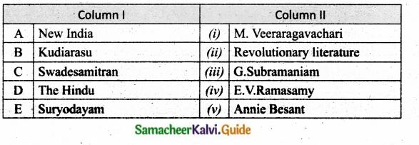 Samacheer Kalvi 10th Social Science Guide History Chapter 9 Freedom Struggle in Tamil Nadu 3