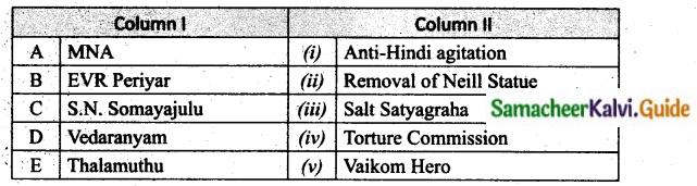 Samacheer Kalvi 10th Social Science Guide History Chapter 9 Freedom Struggle in Tamil Nadu 4
