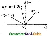 Samacheer Kalvi 12th Maths Guide Chapter 2 Complex Numbers Ex 2.2 1