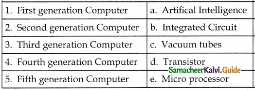 Samacheer Kalvi 6th Science Guide Term 1 Chapter 7 Computer - An Introduction 1