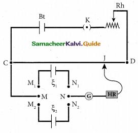 Tamil Nadu 12th Physics Model Question Paper 4 English Medium 10