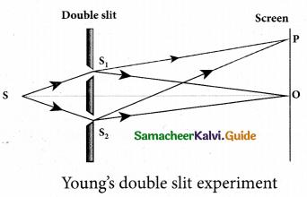 Tamil Nadu 12th Physics Model Question Paper 4 English Medium 12