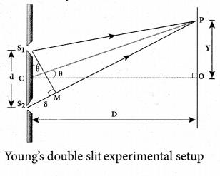 Tamil Nadu 12th Physics Model Question Paper 4 English Medium 13