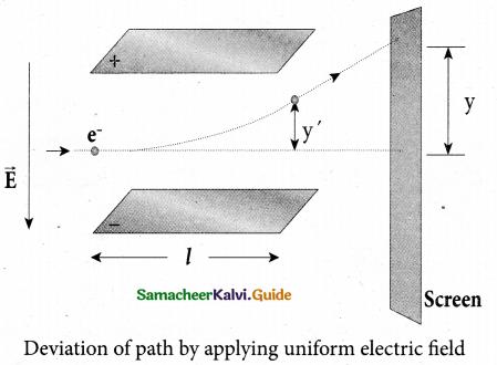 Tamil Nadu 12th Physics Model Question Paper 4 English Medium 17