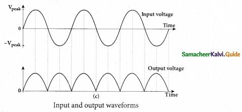 Tamil Nadu 12th Physics Model Question Paper 4 English Medium 5