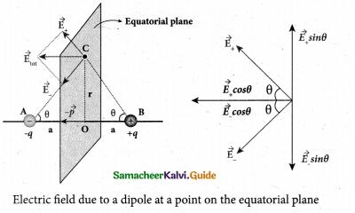 Tamil Nadu 12th Physics Model Question Paper 4 English Medium 8