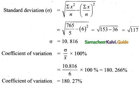 Samacheer Kalvi 10th Maths Guide Chapter 8 Statistics and Probability Ex 8.2 Q4