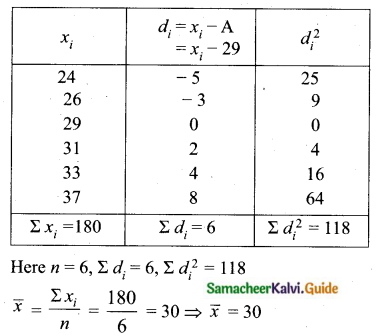 Samacheer Kalvi 10th Maths Guide Chapter 8 Statistics and Probability Ex 8.2 Q5