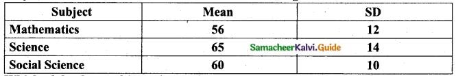 Samacheer Kalvi 10th Maths Guide Chapter 8 Statistics and Probability Ex 8.2 Q8