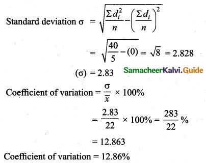 Samacheer Kalvi 10th Maths Guide Chapter 8 Statistics and Probability Ex 8.2 Q9.2