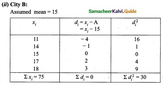 Samacheer Kalvi 10th Maths Guide Chapter 8 Statistics and Probability Ex 8.2 Q9.3