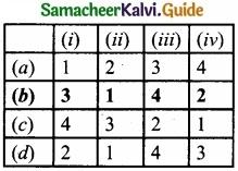 Tamil Nadu 11th Commerce Model Question Paper 5 English Medium img 1
