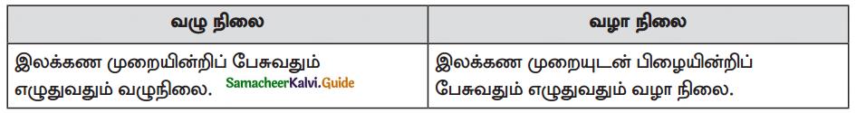 Samacheer Kalvi 10th Tamil Guide Chapter 4.5 இலக்கணம் - பொது - 2