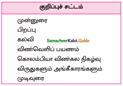 Samacheer Kalvi 10th Tamil Guide Chapter 4.5 இலக்கணம் - பொது - 7