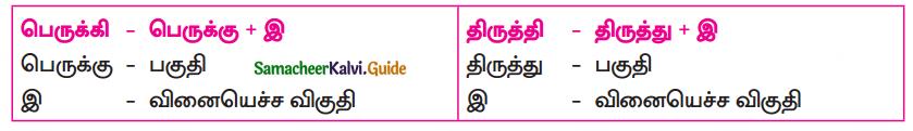 Samacheer Kalvi 10th Tamil Guide Chapter 5.2 நீதி வெண்பா - 1