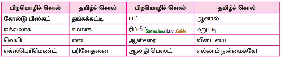 Samacheer Kalvi 10th Tamil Guide Chapter 6.6 அகப்பொருள் இலக்கணம் - 1