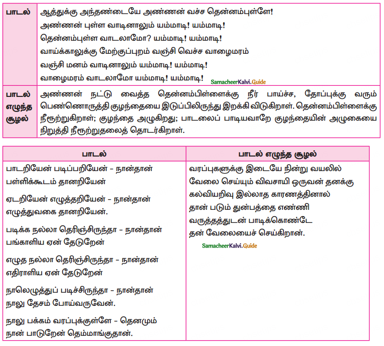 Samacheer Kalvi 10th Tamil Guide Chapter 6.6 அகப்பொருள் இலக்கணம் - 2