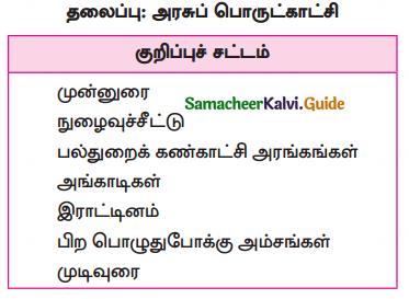 Samacheer Kalvi 10th Tamil Guide Chapter 6.6 அகப்பொருள் இலக்கணம் - 3