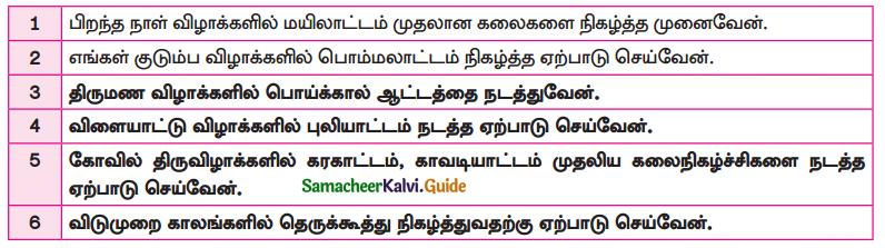 Samacheer Kalvi 10th Tamil Guide Chapter 6.6 அகப்பொருள் இலக்கணம் - 7