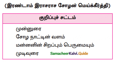 Samacheer Kalvi 10th Tamil Guide Chapter 7.3 மெய்க்கீர்த்தி - 1