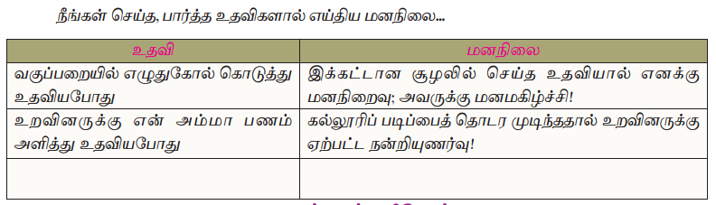 Samacheer Kalvi 10th Tamil Guide Chapter 9.5 அணிகள் - 16