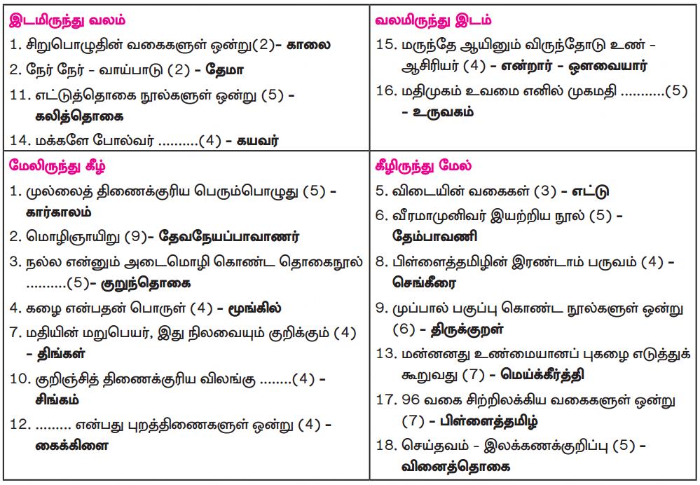 Samacheer Kalvi 10th Tamil Guide Chapter 9.5 அணிகள் - 3