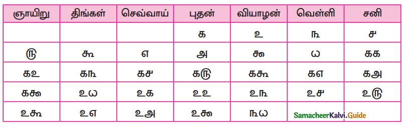 Samacheer Kalvi 10th Tamil Guide Chapter 9.5 அணிகள் - 7