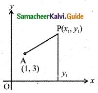 Samacheer Kalvi 11th Business Maths Guide Chapter 3 Analytical Geometry Ex 3.1 Q1