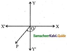Samacheer Kalvi 11th Business Maths Guide Chapter 4 Trigonometry Ex 4.1 Q3.1