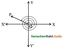 Samacheer Kalvi 11th Business Maths Guide Chapter 4 Trigonometry Ex 4.1 Q3.2