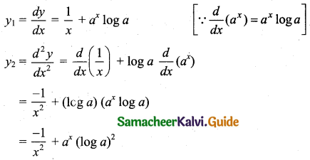 Samacheer Kalvi 11th Business Maths Guide Chapter 5 Differential Calculus Ex 5.9 Q1.1
